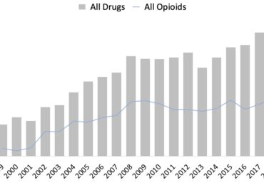 Black Health: Disparities in opioid overdose deaths continue to worsen for Black people, NIH study says